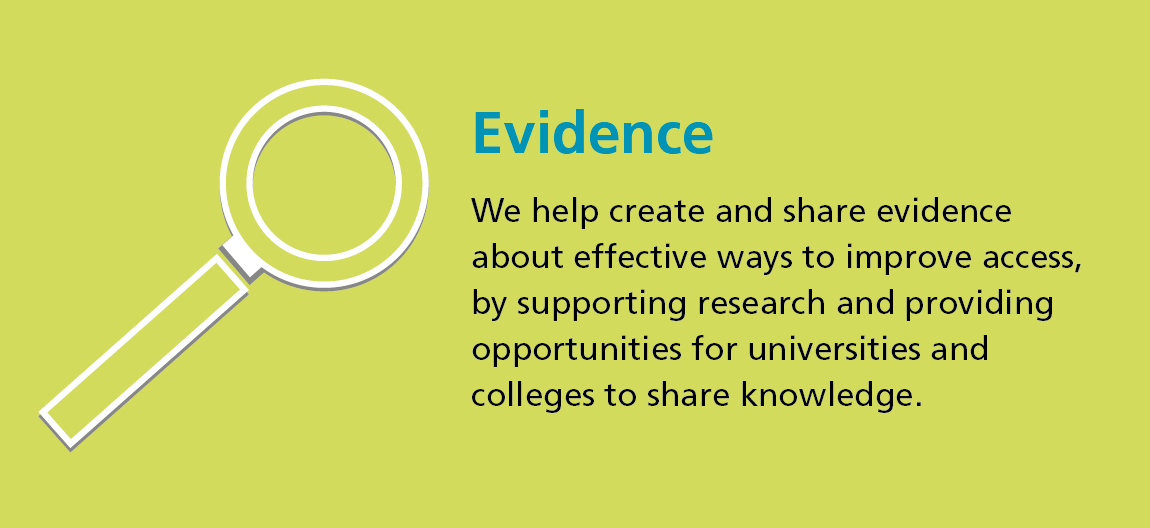 Infographic explaining OFFA evidence strategy