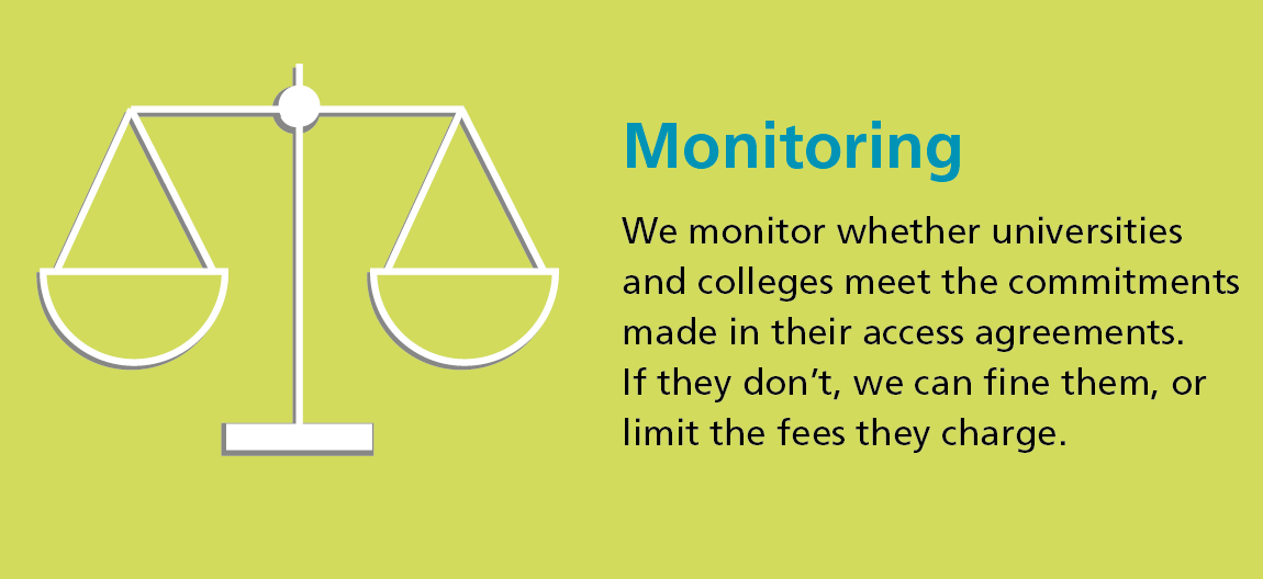 Infographic explaining OFFA monitoring process